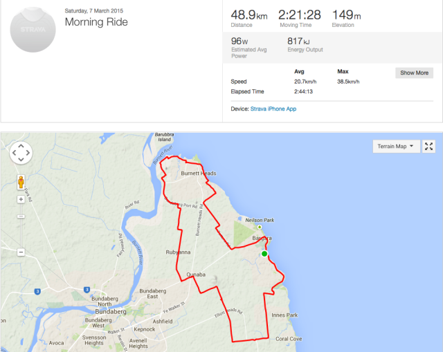 Our morning ride mapped by Strava.